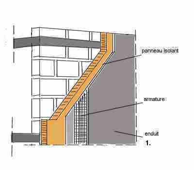 isolation thermique des murs isolation id es. Black Bedroom Furniture Sets. Home Design Ideas