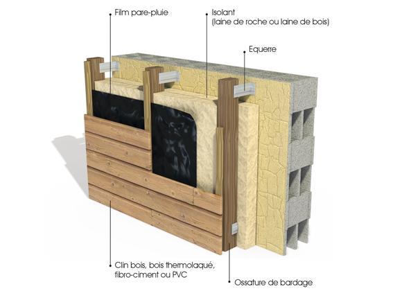 Bardage isolant isolation id es for Enduire un mur en pierre exterieur