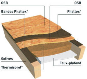 isolation phonique plancher osb isolation id es. Black Bedroom Furniture Sets. Home Design Ideas