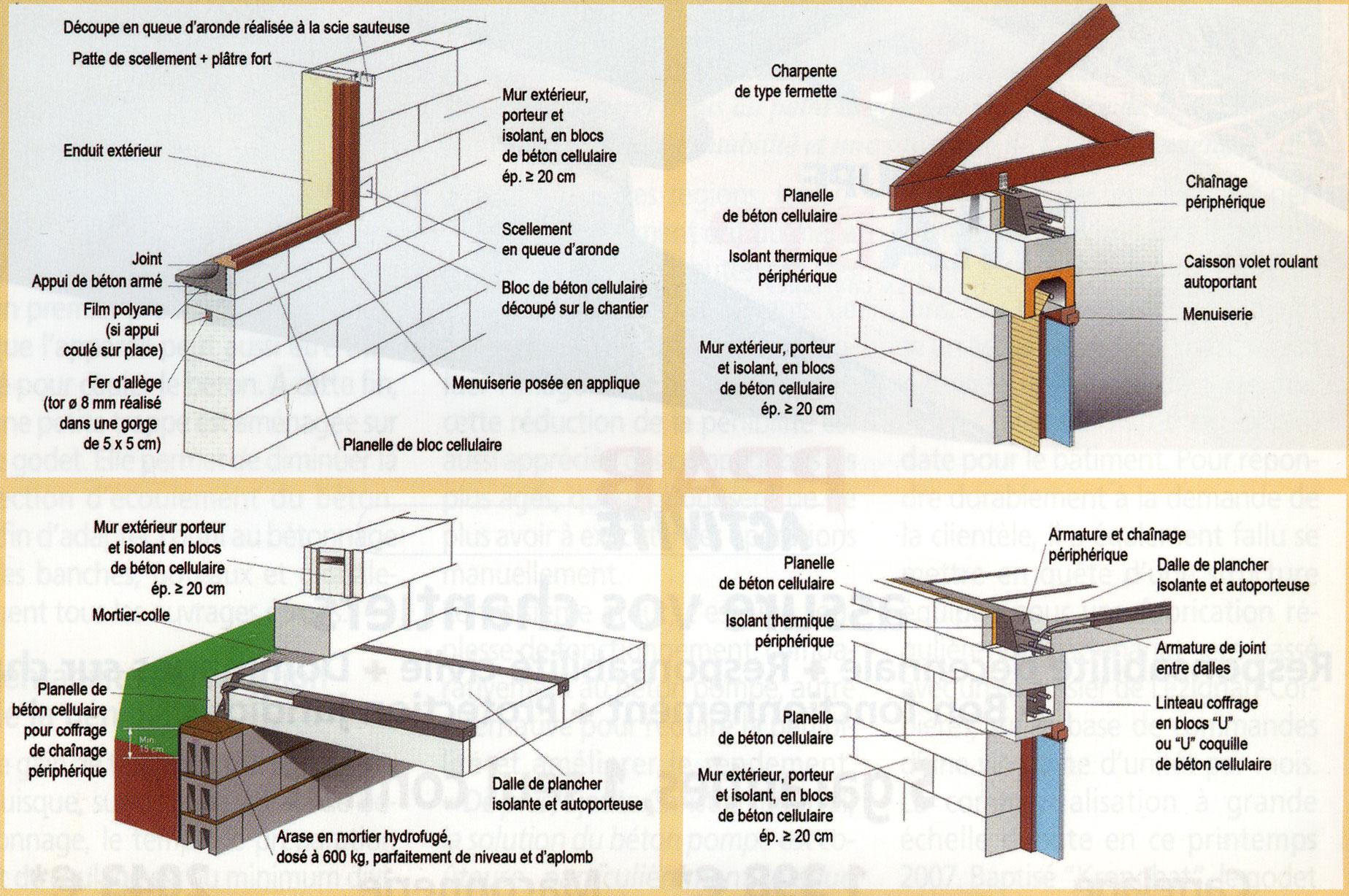 isolation phonique mur siporex isolation id es. Black Bedroom Furniture Sets. Home Design Ideas