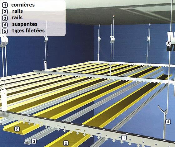comment poser faux plafond suspendu isolation id es. Black Bedroom Furniture Sets. Home Design Ideas