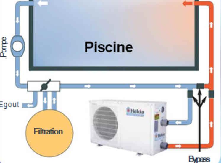 Pompe chaleur solaire piscine isolation id es for Consommation pompe a chaleur piscine
