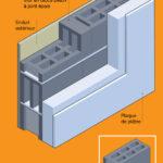 Isolation mur parpaing