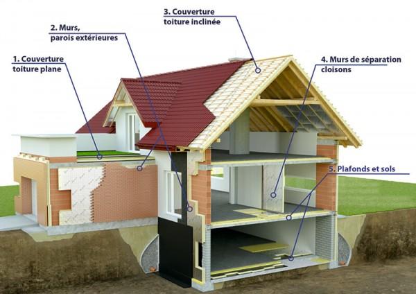 Isolation thermique toiture par l interieur isolation id es for Isolation toiture par l interieur prix