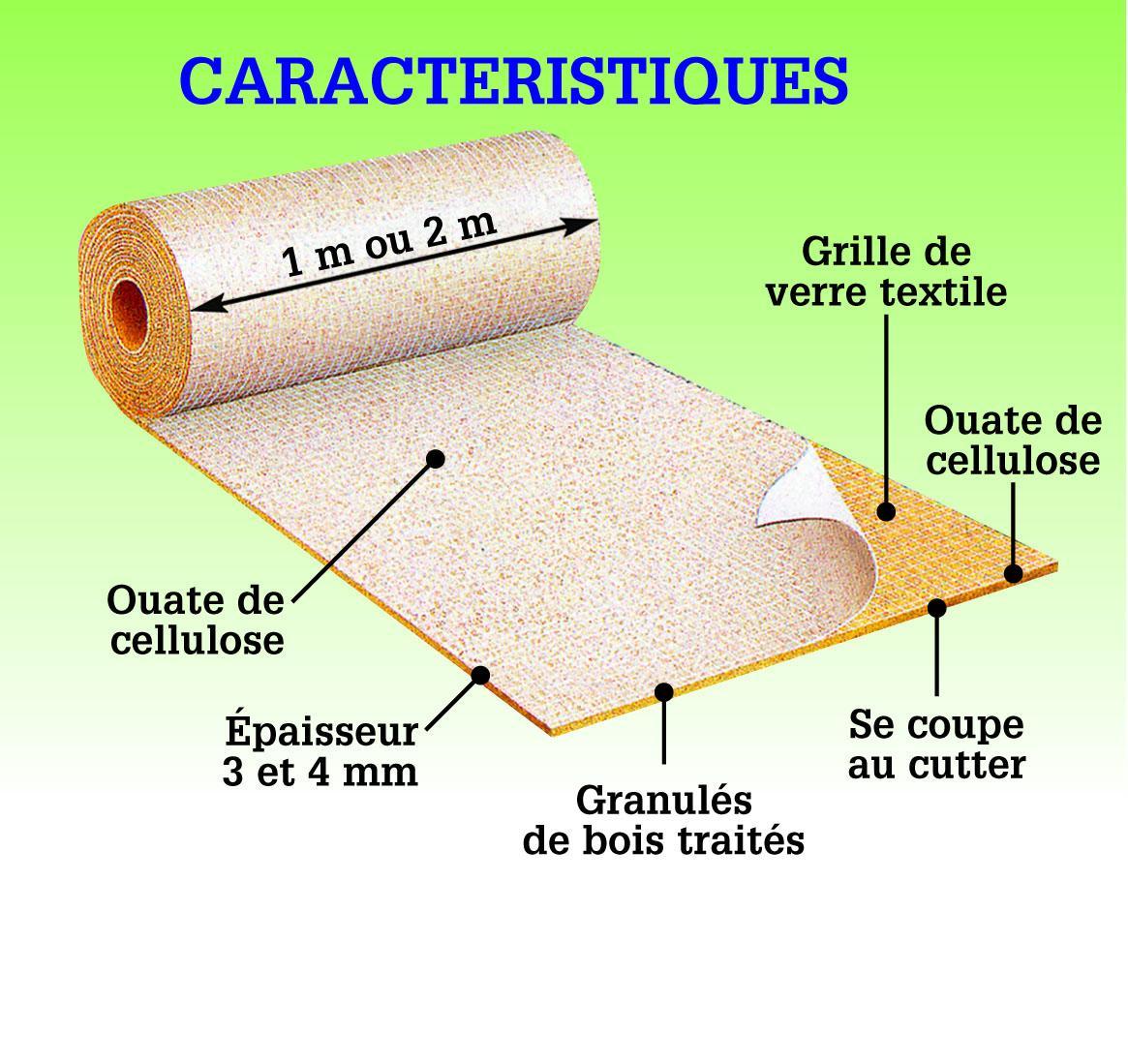 Meilleur isolation thermique des murs - Meilleur isolant mur interieur ...