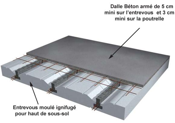 plancher isolant isolation id es. Black Bedroom Furniture Sets. Home Design Ideas