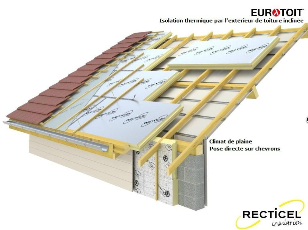 travaux isolation toiture isolation id es. Black Bedroom Furniture Sets. Home Design Ideas