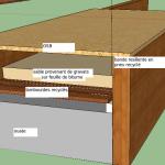 Isolation phonique plancher bois etage