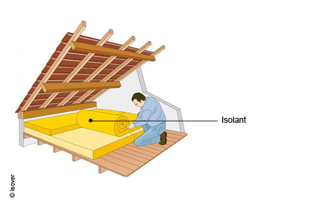 isolation combles perdus quel materiaux isolation id es. Black Bedroom Furniture Sets. Home Design Ideas