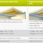 Meilleur isolation phonique pour plafond