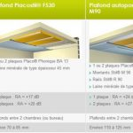 Isolation phonique plafond en bois