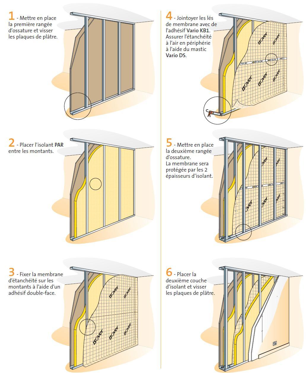isolation phonique mur separatif - isolation idées - Isolation Phonique Entre Deux Appartements