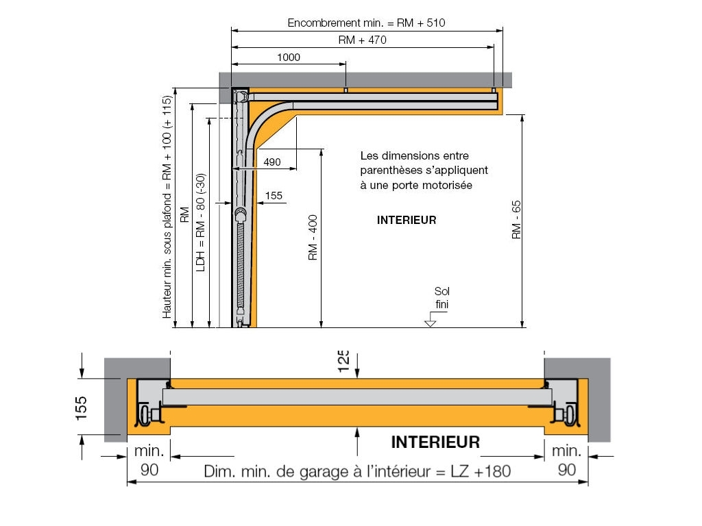 Porte de garage taille isolation id es for Taille porte