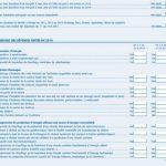 Isolation combles perdus credit d'impot 2015