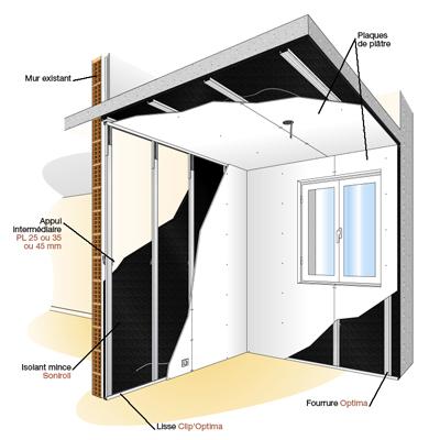 isolation acoustique mur faible paisseur isolation id es. Black Bedroom Furniture Sets. Home Design Ideas