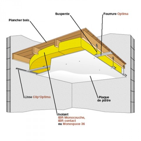 plafond suspendu isolant thermique isolation id es. Black Bedroom Furniture Sets. Home Design Ideas