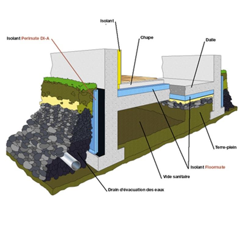 Isolation des combles sur dalle beton isolation id es - Isolant sous dalle ...