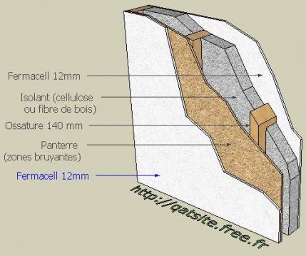 Isolation Acoustique Mur Salle De Bain Isolation Idées - Isolation mur salle de bain
