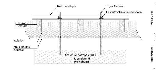 Faux plafond coupe isolation id es - Faux plafond suspendu lumineux ...