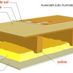 Isolation phonique plafond plancher bois