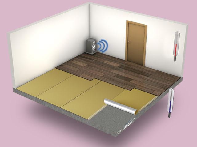 isolation phonique salle de bain - isolation idées - Isolation Sol Salle De Bain