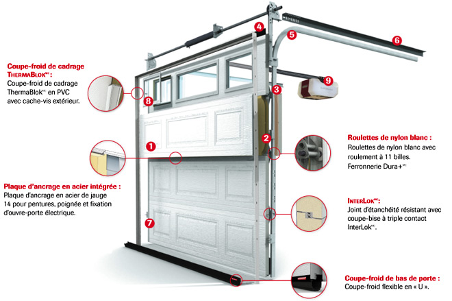 Porte de garage enroulable linteau isolation id es - Porte de garage eveno ...