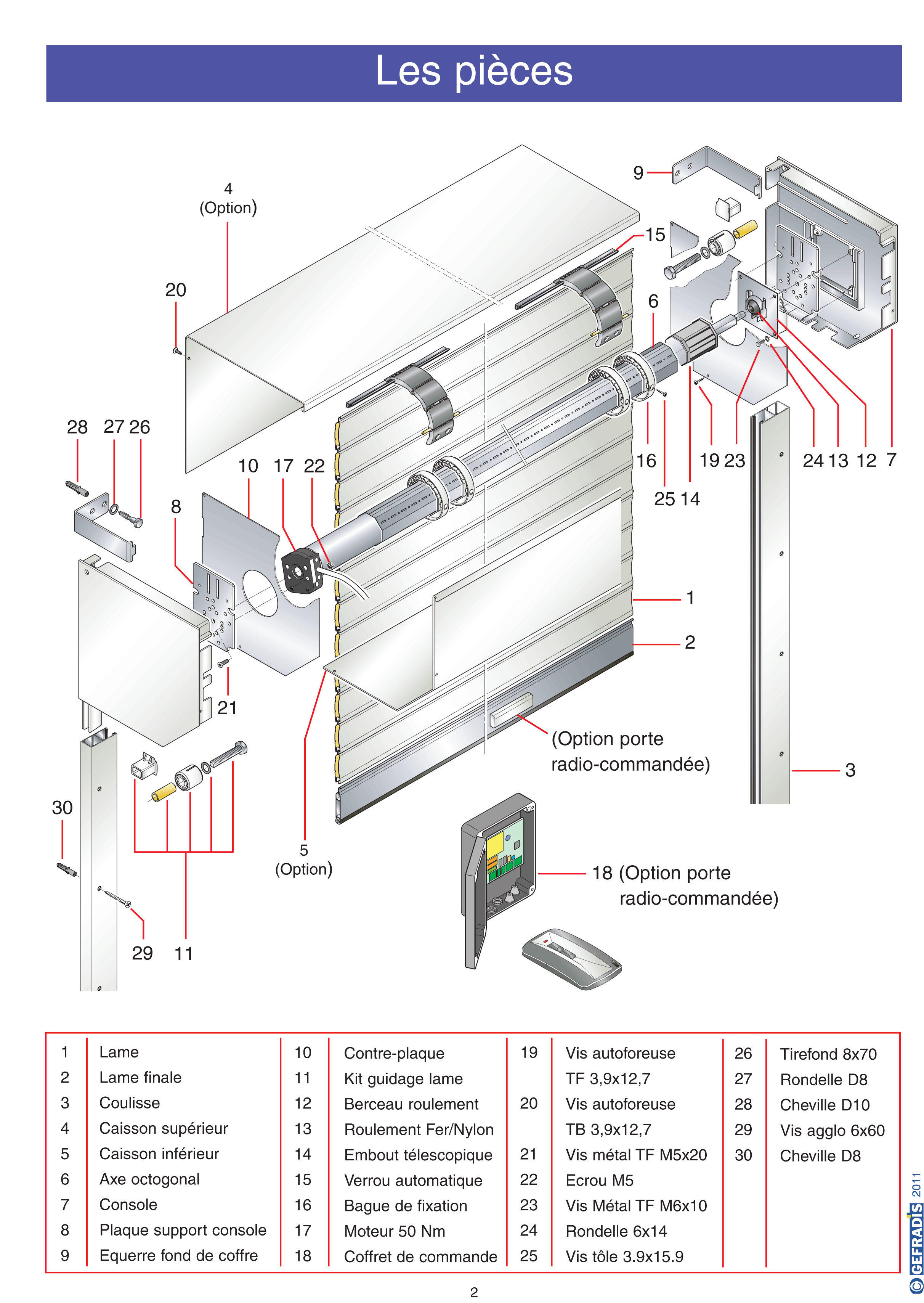 Poser une porte de garage enroulable isolation id es for Isolation porte de garage enroulable