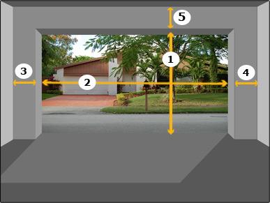 Porte de garage enroulable aluminium pas cher isolation id es - Porte de garage sectionnelle sur mesure pas cher ...
