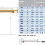 Porte De Garage Basculante Dimensions Standard Isolation Id Es