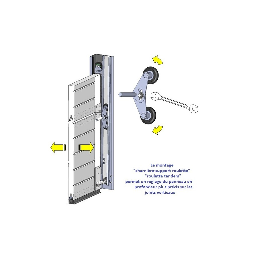 Porte de garage sectionnelle reglage isolation id es - Reglage porte garage sectionnelle ...