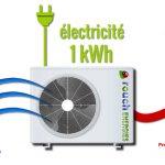 Chauffage electrique vs pompe a chaleur