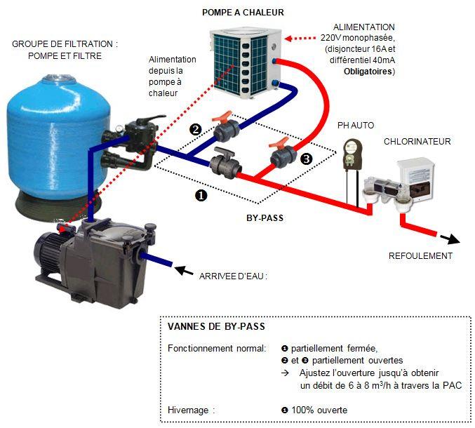 Pompe chaleur 30m2 isolation id es for Pompe chauffante