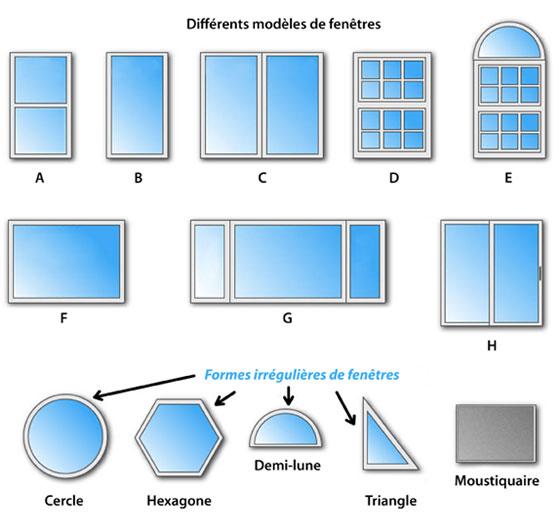 fenetre pvc allemagne isolation id es. Black Bedroom Furniture Sets. Home Design Ideas