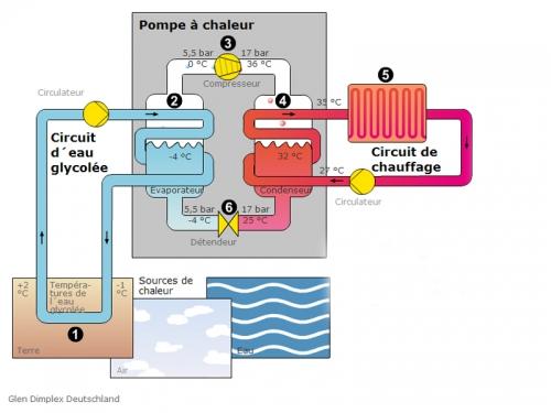 pompe air eau isolation id es. Black Bedroom Furniture Sets. Home Design Ideas