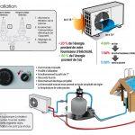 Pompe à chaleur ubbink heater max