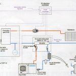 Pompe à chaleur en relève de chaudière gaz