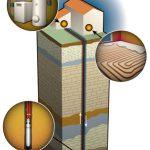 Pompe à chaleur eau eau haute température