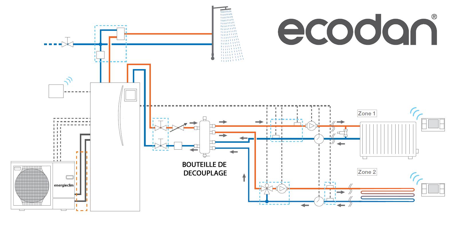 Pompe chaleur mitsubishi ecodan hydrobox duo isolation for Dimensionnement pac air eau